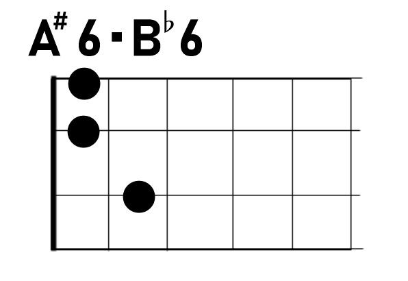 ウクレレコードA#6/B♭6
