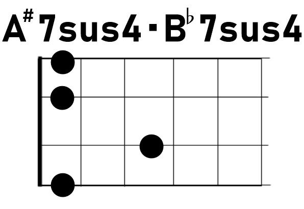 ウクレレコードA#7sus4/B♭7sus4