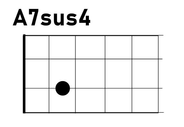 ウクレレコードA7sus4