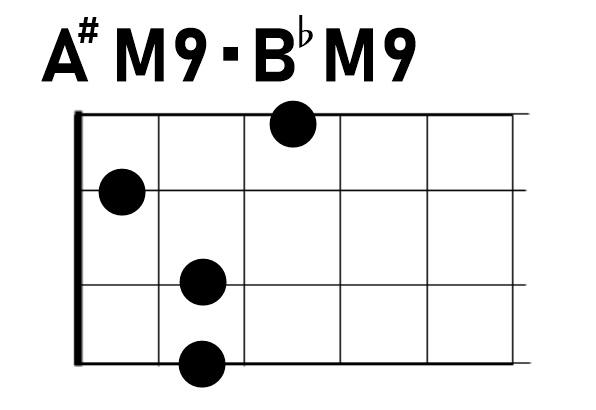 ウクレレコードA#M9/B♭M9