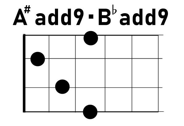 ウクレレコードA#add9/B♭add9