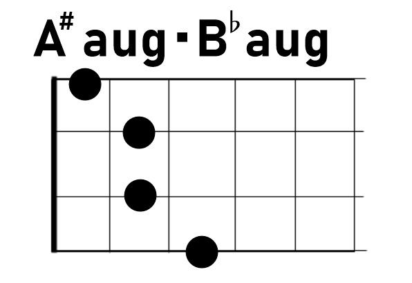 ウクレレコードA#aug/B♭aug