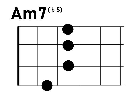 ウクレレコードAm7♭5