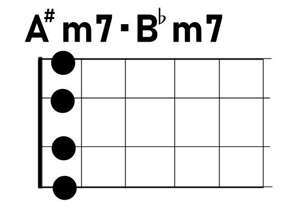 ウクレレコードA#m7/B♭m7