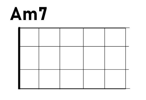 ウクレレコードAm7