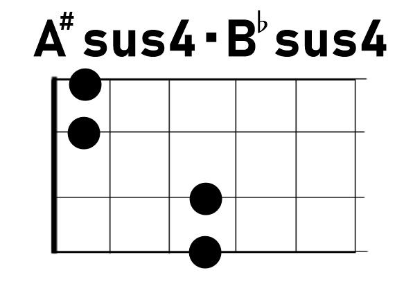 ウクレレコードA#sus4/B♭sus4