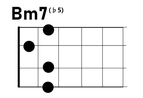 ウクレレコードBm7♭5