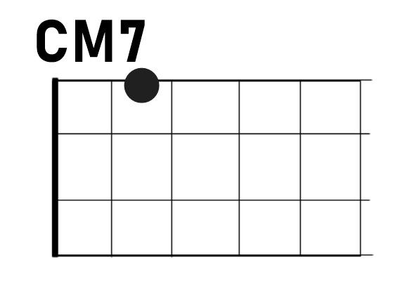 ウクレレコードCM7