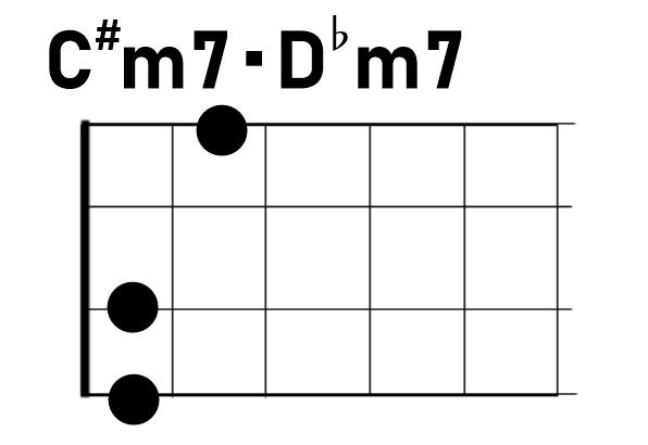 ウクレレコードC#m7D♭m7