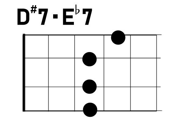 ウクレレコードD#7/E♭7