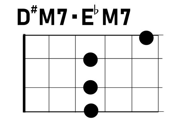 ウクレレコードD#M7/E♭M7