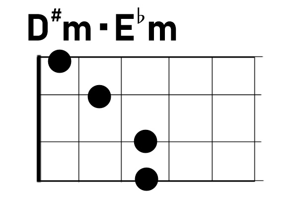 ウクレレコードD#m/E♭mウクレレコードD#m/E♭m