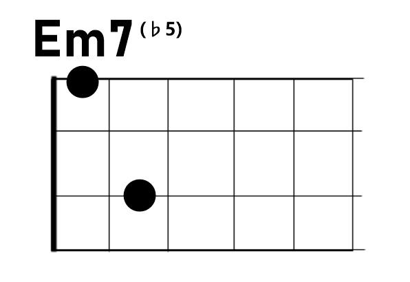 ウクレレコードEm7♭5