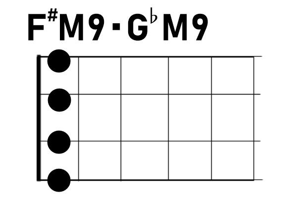 ウクレレコードF#M9/G♭M9