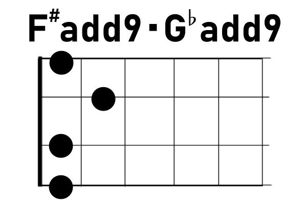 ウクレレコードF#add9/G♭add9