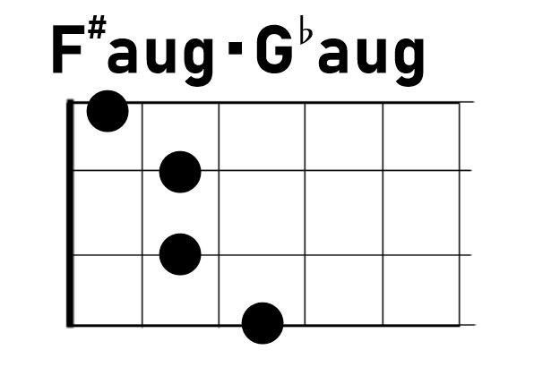 ウクレレコードF#aug/G♭aug