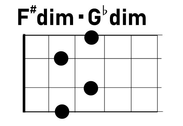 ウクレレコードF#dim/G♭dim
