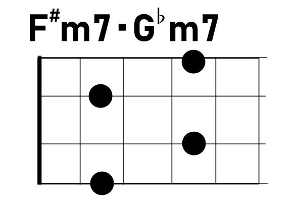 ウクレレコードF#m7/G♭m7