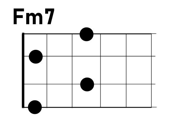 ウクレレコードFm7