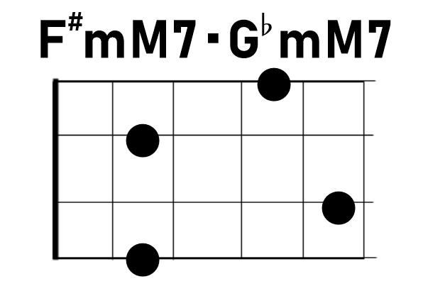 ウクレレコードF#mM7/G♭mM7