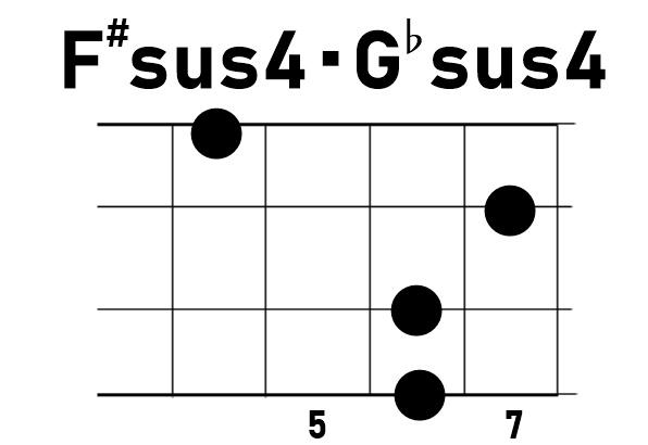 ウクレレコードF#sus4/G♭sus4