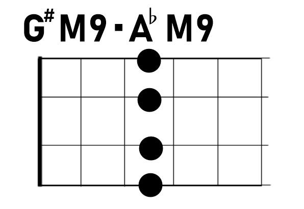 ウクレレコードG#M9/A♭M9