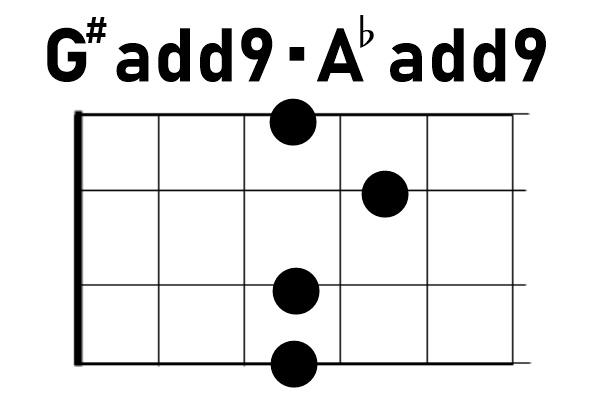ウクレレコードG#add9/A♭add9