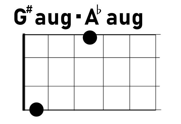 ウクレレコードG#aug/A♭aug