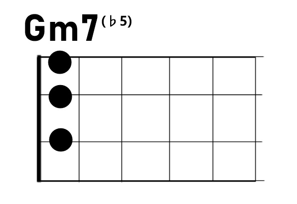 ウクレレコードGm7♭5