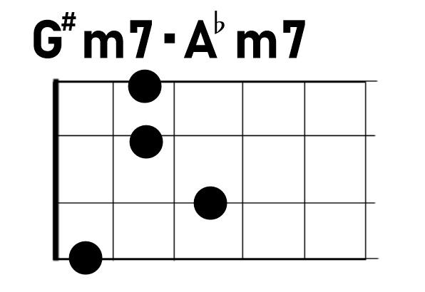 ウクレレコードG#m7/A♭m7