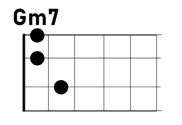 ウクレレコードGm7