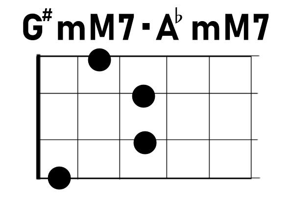 ウクレレコードG#mM7/A♭mM7