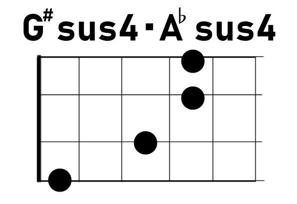 ウクレレコードG#sus4/A♭sus4