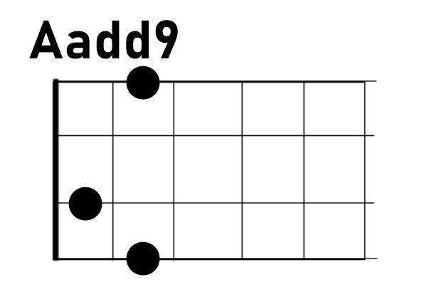 ウクレレAadd9