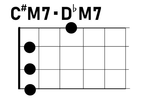 ウクレレC#M7D♭M7