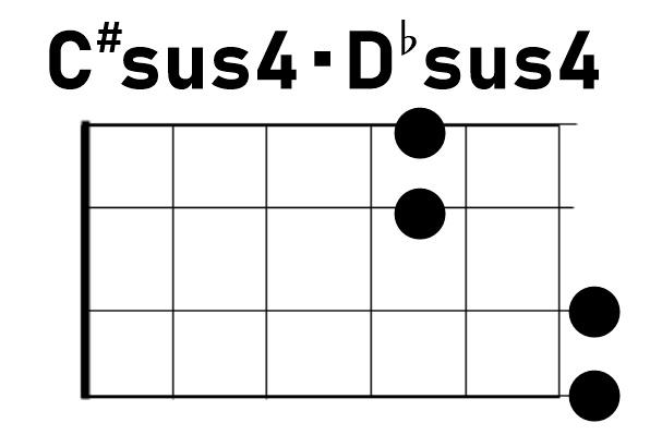 ウクレレC#sus4D♭sus4