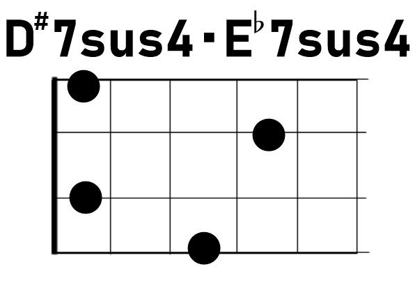 ウクレレD#7sus4/E♭7sus4