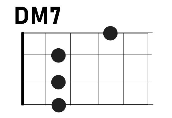 ウクレレDM7