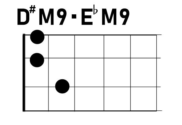 ウクレレD#M9/E♭M9