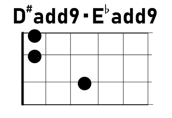 ウクレレD#add9/E♭add9