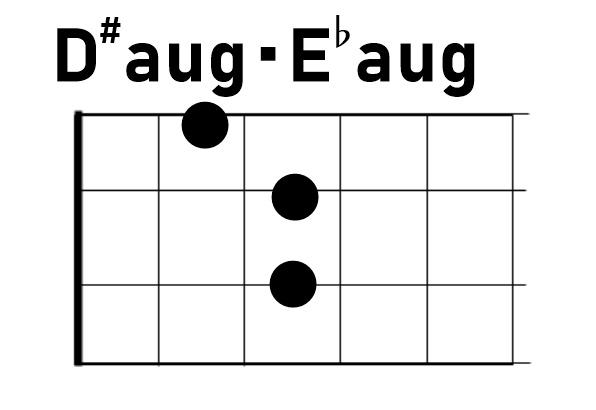 ウクレレD#aug/E♭aug