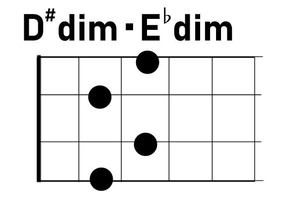 ウクレレD#dim/E♭dim