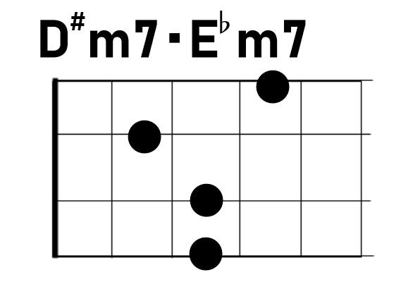 ウクレレD#m7/E♭m7