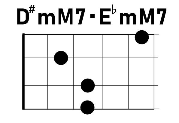 ウクレレD#mM7/E♭mM7