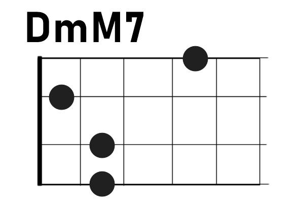 ウクレレDmM7