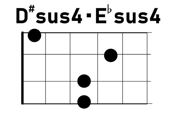 ウクレレD#sus4/E♭sus4