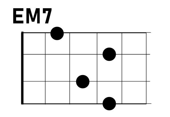 ウクレレEM7