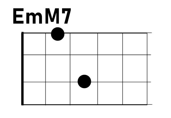 ウクレレEmM7