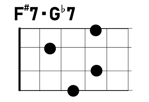 ウクレレF#7/G♭7