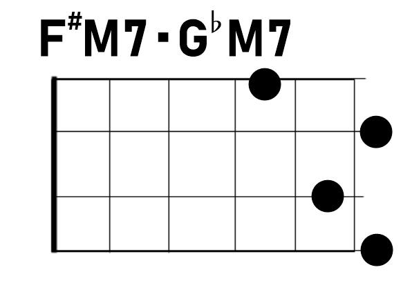 ウクレレF#M7/G♭M7